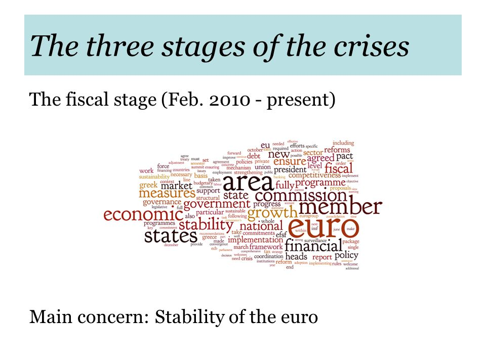 The three stages of the crises The fiscal stage (Feb. 2010 - present) Main concern: Stability of the euro