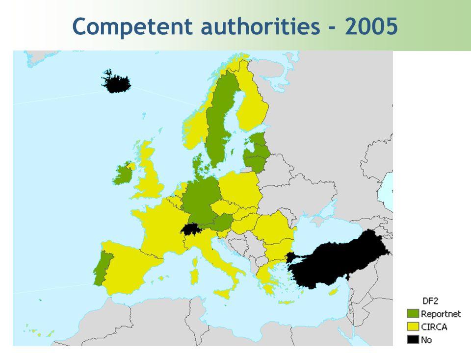 Competent authorities - 2005