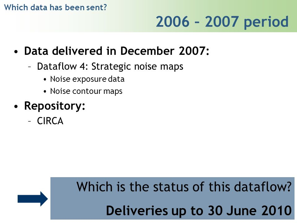 Data delivered in December 2007: –Dataflow 4: Strategic noise maps Noise exposure data Noise contour maps Repository: –CIRCA Which data has been sent?