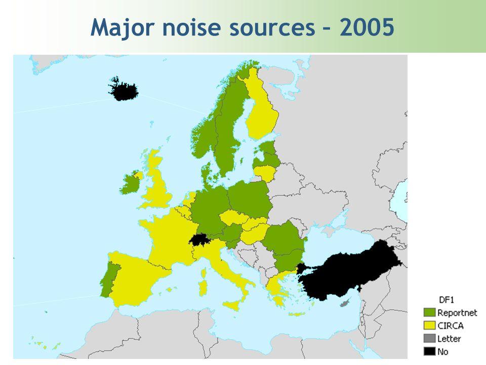 Major noise sources – 2005