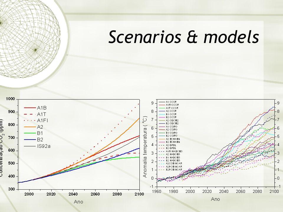 Scenarios & models