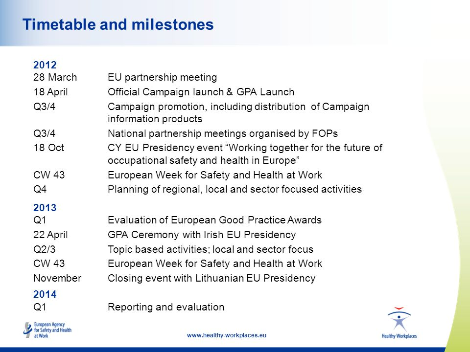 www.healthy-workplaces.eu Timetable and milestones 2012 28 March EU partnership meeting 18 AprilOfficial Campaign launch & GPA Launch Q3/4 Campaign pr