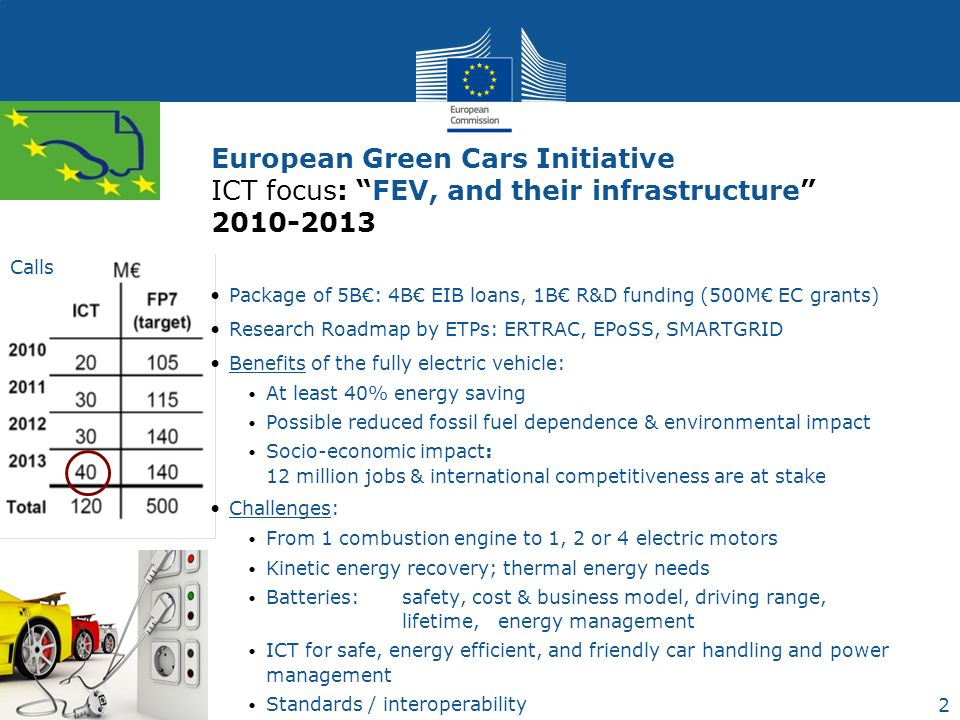 2 Package of 5B: 4B EIB loans, 1B R&D funding (500M EC grants) Research Roadmap by ETPs: ERTRAC, EPoSS, SMARTGRID Benefits of the fully electric vehicle: At least 40% energy saving Possible reduced fossil fuel dependence & environmental impact Socio-economic impact: 12 million jobs & international competitiveness are at stake Challenges: From 1 combustion engine to 1, 2 or 4 electric motors Kinetic energy recovery; thermal energy needs Batteries:safety, cost & business model, driving range, lifetime,energy management ICT for safe, energy efficient, and friendly car handling and power management Standards / interoperability European Green Cars Initiative ICT focus: FEV, and their infrastructure 2010-2013 Calls