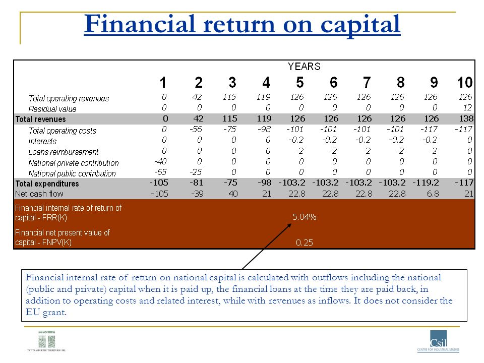 Financial return on capital Financial internal rate of return on national capital is calculated with outflows including the national (public and priva