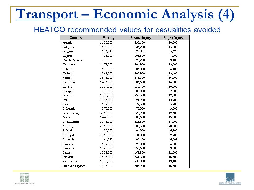 Transport – Economic Analysis (4) HEATCO recommended values for casualities avoided