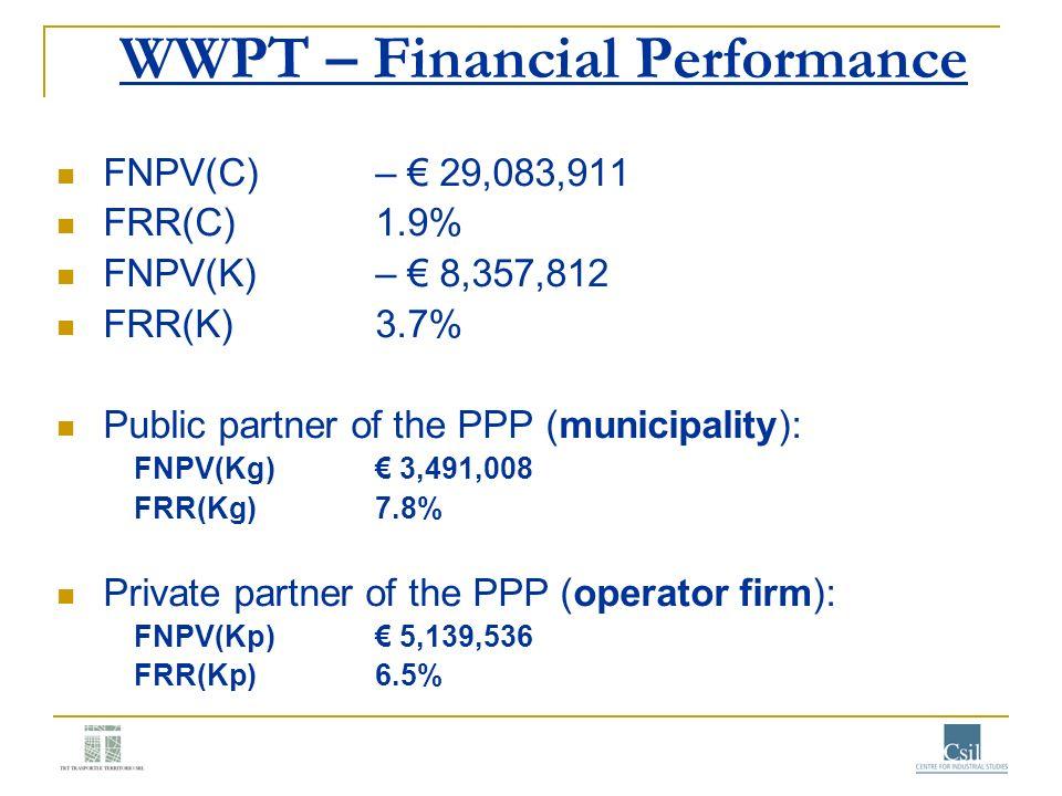 WWPT – Financial Performance FNPV(C)– 29,083,911 FRR(C)1.9% FNPV(K)– 8,357,812 FRR(K)3.7% Public partner of the PPP (municipality): FNPV(Kg) 3,491,008 FRR(Kg)7.8% Private partner of the PPP (operator firm): FNPV(Kp) 5,139,536 FRR(Kp)6.5%