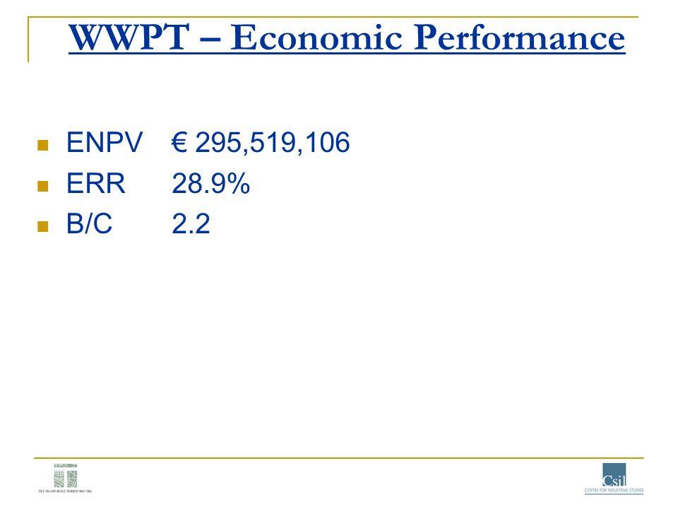 WWPT – Economic Performance ENPV 295,519,106 ERR28.9% B/C2.2