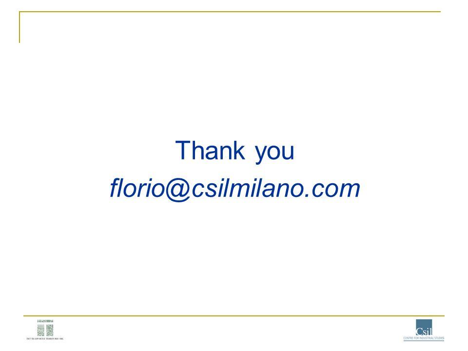 Thank you florio@csilmilano.com