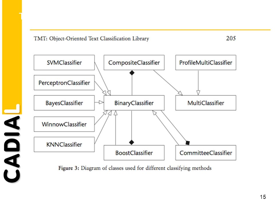 15 TMT: Object-oriented text classification library