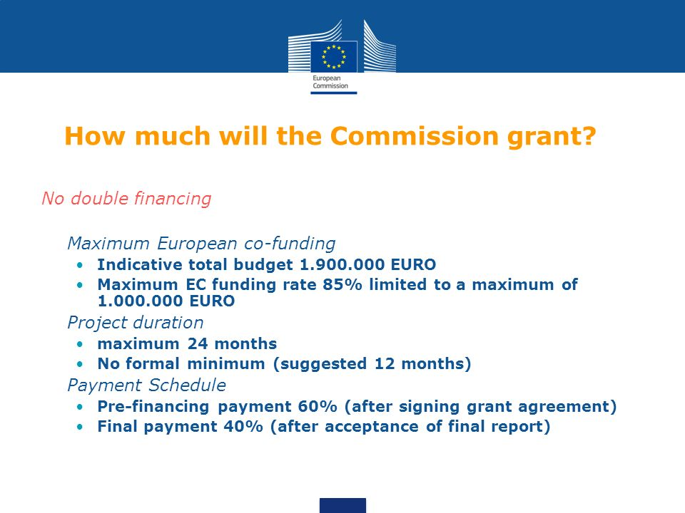 How much will the Commission grant.