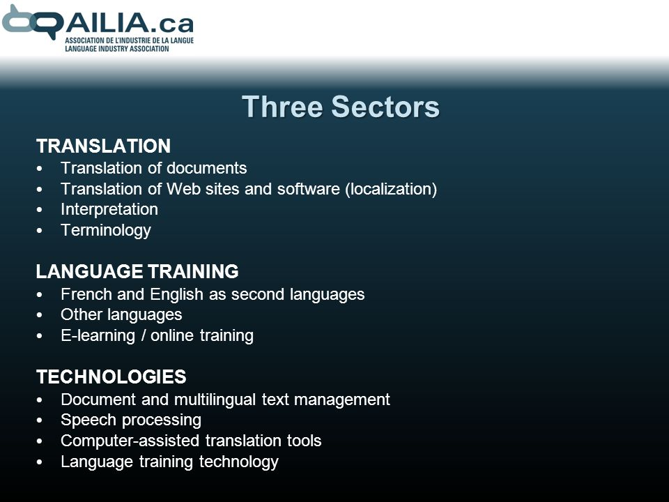 Three Sectors TRANSLATION Translation of documents Translation of Web sites and software (localization) Interpretation Terminology LANGUAGE TRAINING French and English as second languages Other languages E-learning / online training TECHNOLOGIES Document and multilingual text management Speech processing Computer-assisted translation tools Language training technology