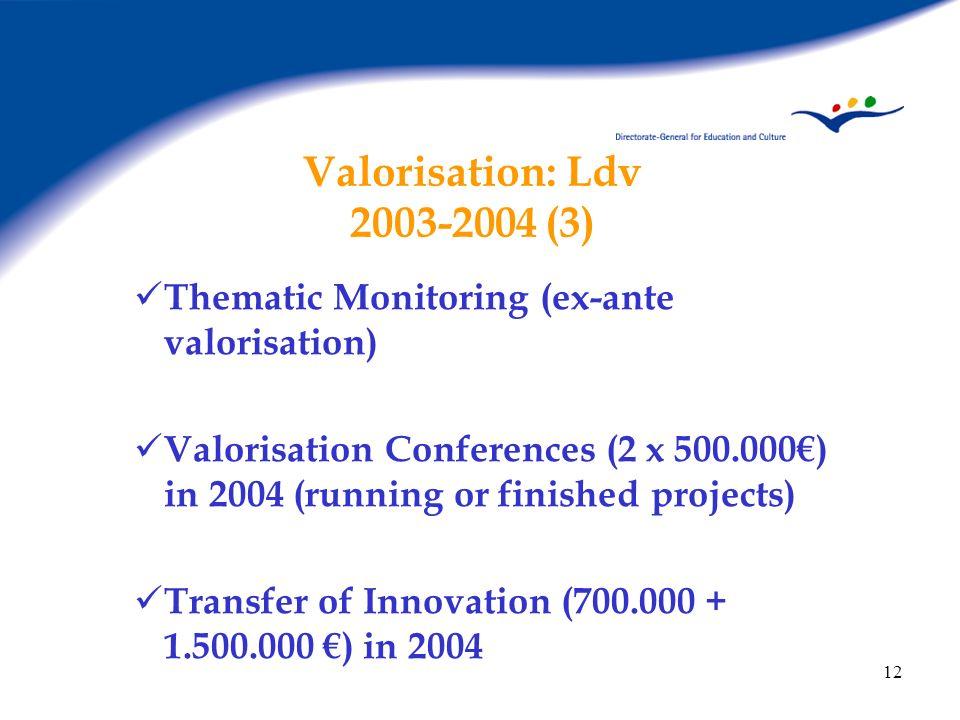 12 Valorisation: Ldv 2003-2004 (3) Thematic Monitoring (ex-ante valorisation) Valorisation Conferences (2 x 500.000) in 2004 (running or finished proj