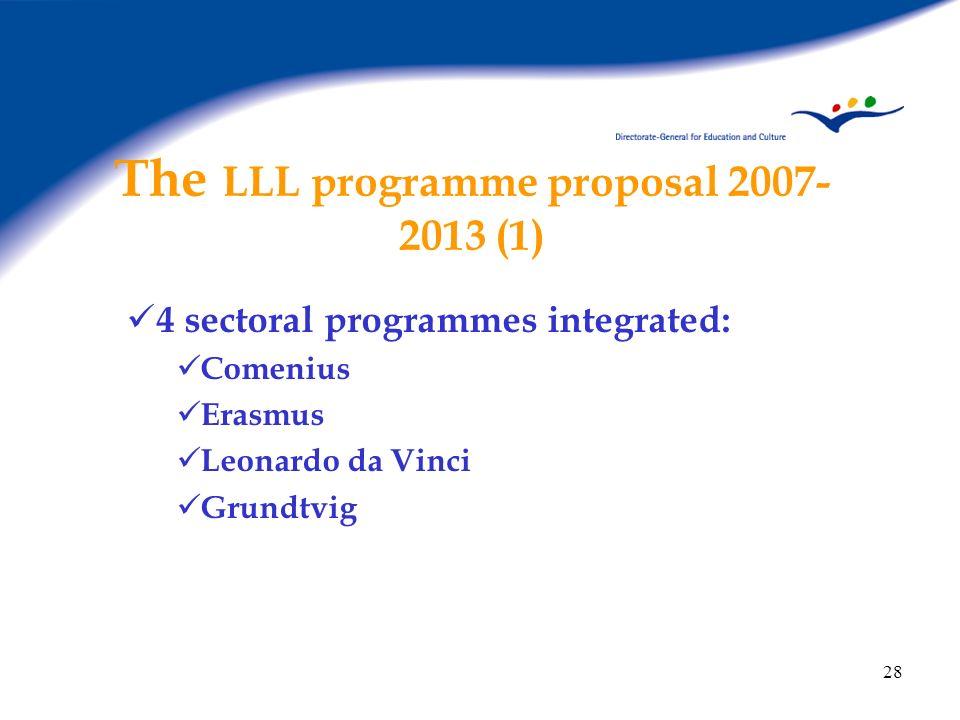 28 The LLL programme proposal 2007- 2013 (1) 4 sectoral programmes integrated: Comenius Erasmus Leonardo da Vinci Grundtvig