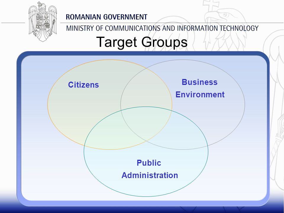 Target Groups Citizens Business Environment Public Administration