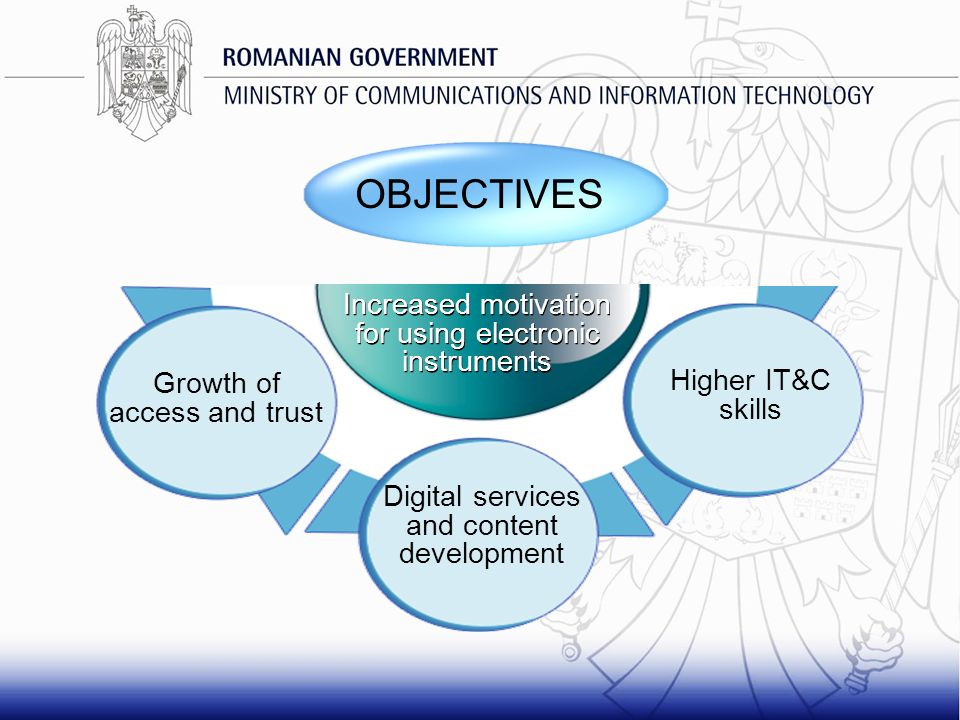Higher IT&C skills Digital services and content development Growth of access and trust Increased motivation for using electronic instruments OBJECTIVE