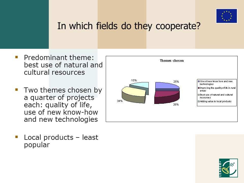 In which fields do they cooperate.