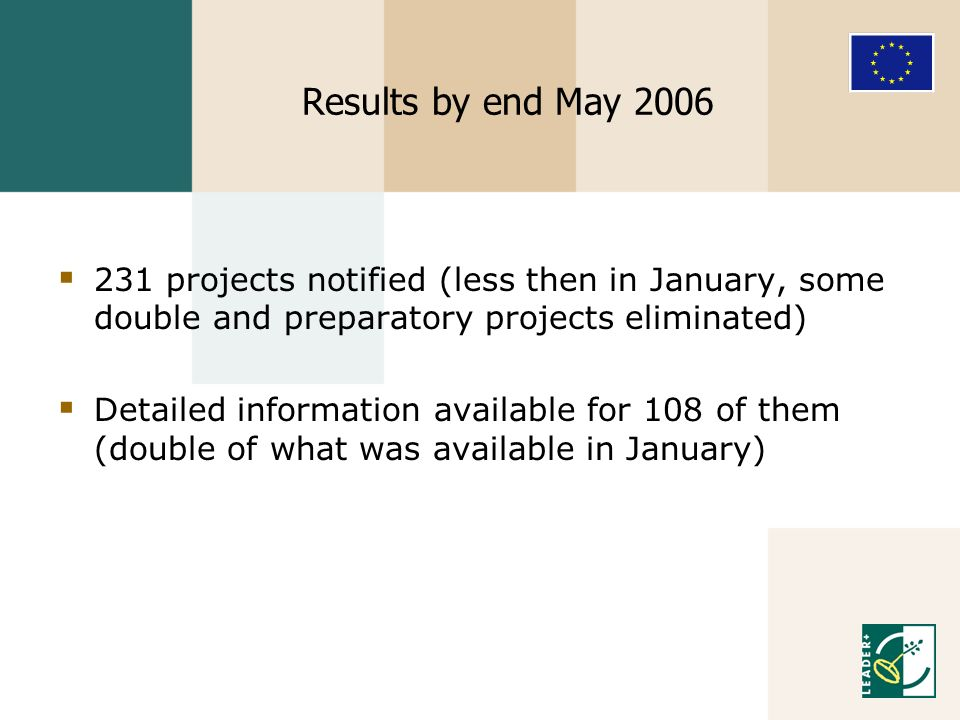 Results by end May projects notified (less then in January, some double and preparatory projects eliminated) Detailed information available for 108 of them (double of what was available in January)