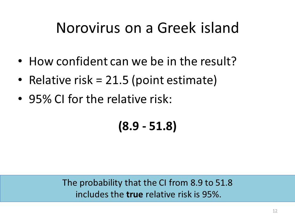 Norovirus on a Greek island How confident can we be in the result? Relative risk = 21.5 (point estimate) 95% CI for the relative risk: (8.9 - 51.8) Th