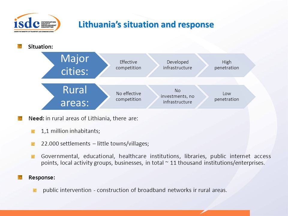 Lithuanias situation and response Situation: Major cities: Effective competition Developed infrastructure High penetration Rural areas: No effective competition No investments, no infrastructure Low penetration Need: in rural areas of Lithiania, there are: 1,1 million inhabitants; settlements – little towns/villages; Governmental, educational, healthcare institutions, libraries, public internet access points, local activity groups, businesses, in total ~ 11 thousand institutions/enterprises.