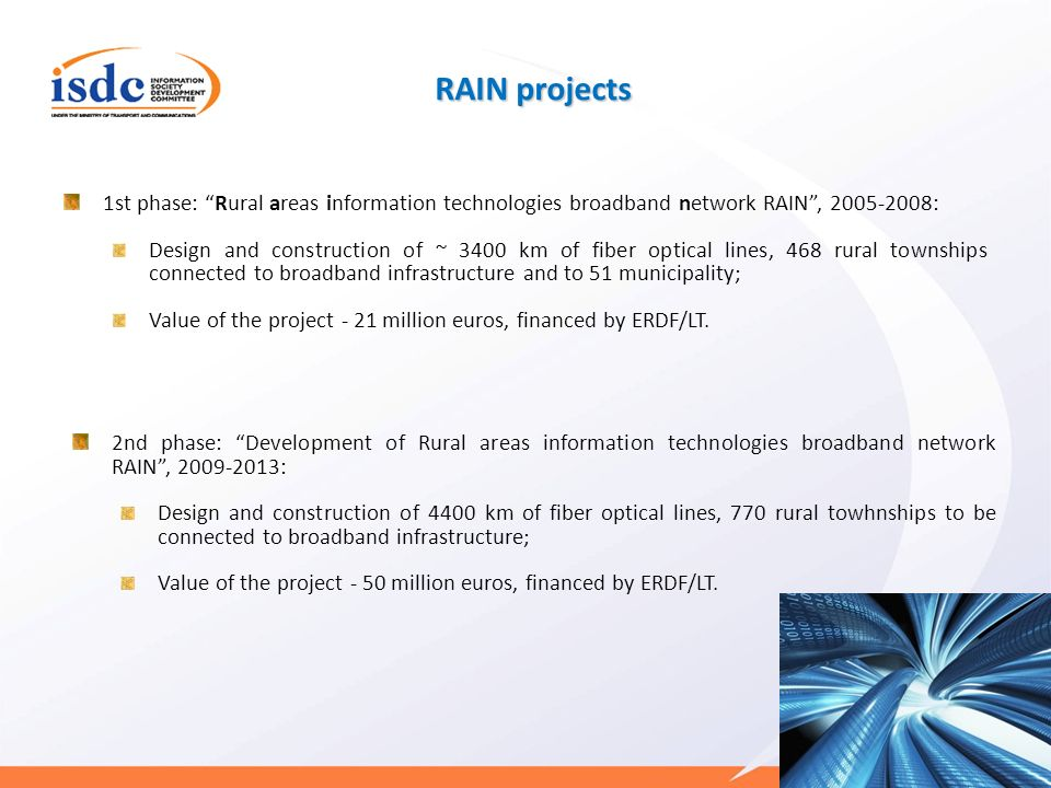 RAIN projects 1st phase: Rural areas information technologies broadband network RAIN, 2005-2008: Design and construction of ~ 3400 km of fiber optical lines, 468 rural townships connected to broadband infrastructure and to 51 municipality; Value of the project - 21 million euros, financed by ERDF/LT.