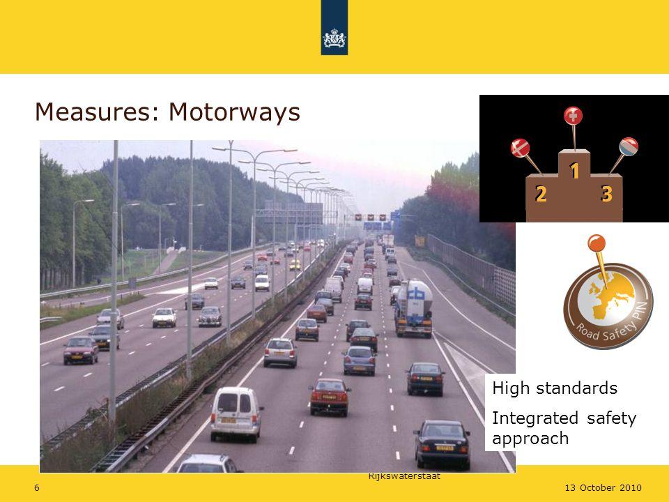 Rijkswaterstaat 1713 October 2010 Conclusions Infrastructure measures have long term positive effect on road safety The sustainable safety program in The Netherlands has saved 300 – 400 extra lives (50 % for the implemented infrastructure measures) The cost of infrastructure measures are substantial but also cost effective.