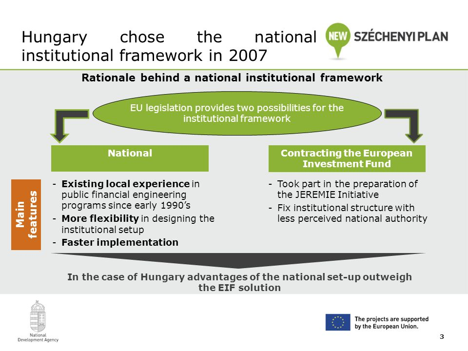 Hungary chose the national institutional framework in 2007 -Existing local experience in public financial engineering programs since early 1990s -More flexibility in designing the institutional setup -Faster implementation Rationale behind a national institutional framework EU legislation provides two possibilities for the institutional framework Contracting the European Investment Fund National Main features In the case of Hungary advantages of the national set-up outweigh the EIF solution -Took part in the preparation of the JEREMIE Initiative -Fix institutional structure with less perceived national authority 3