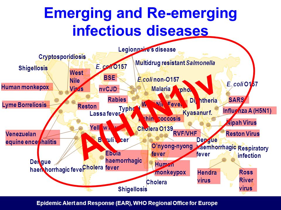 Emerging and Re-emerging infectious diseases A(H1N1)v