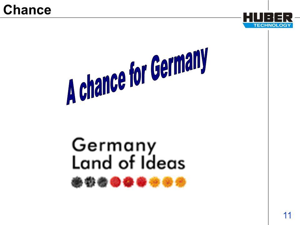 11 Chance