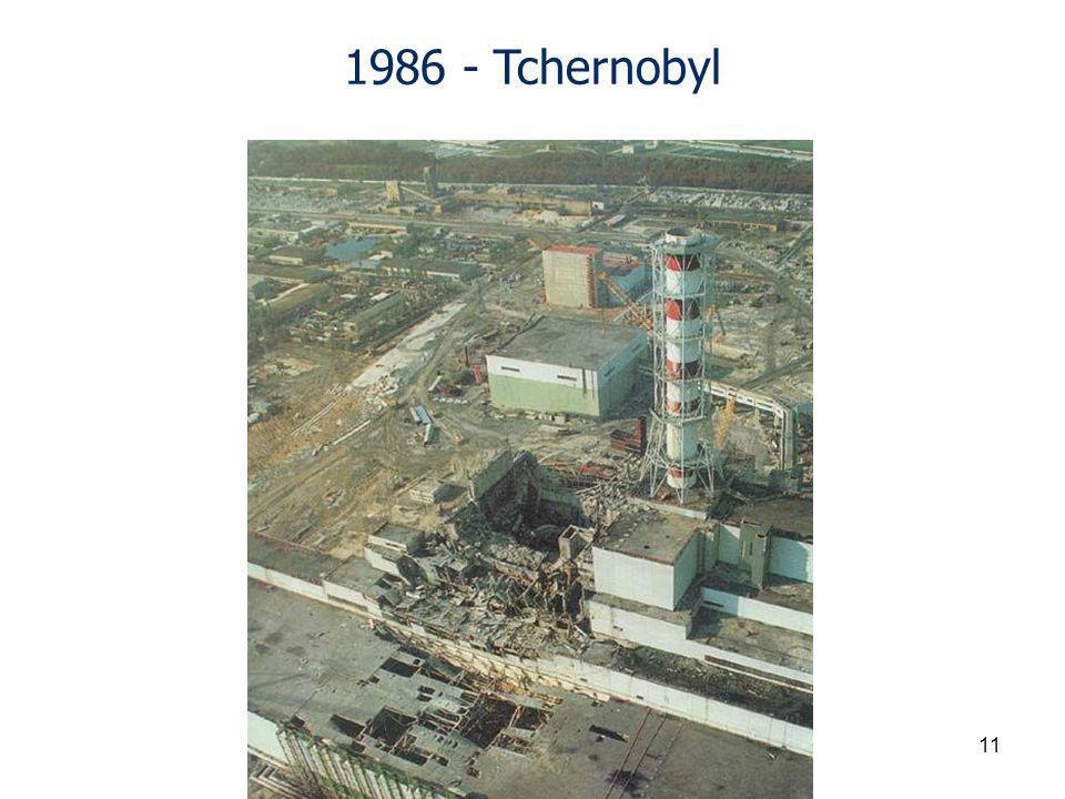 1986 - Tchernobyl 11