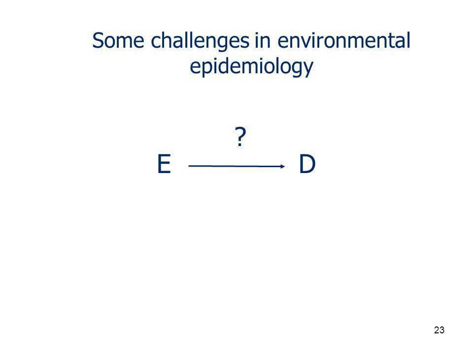 Some challenges in environmental epidemiology EDED 23