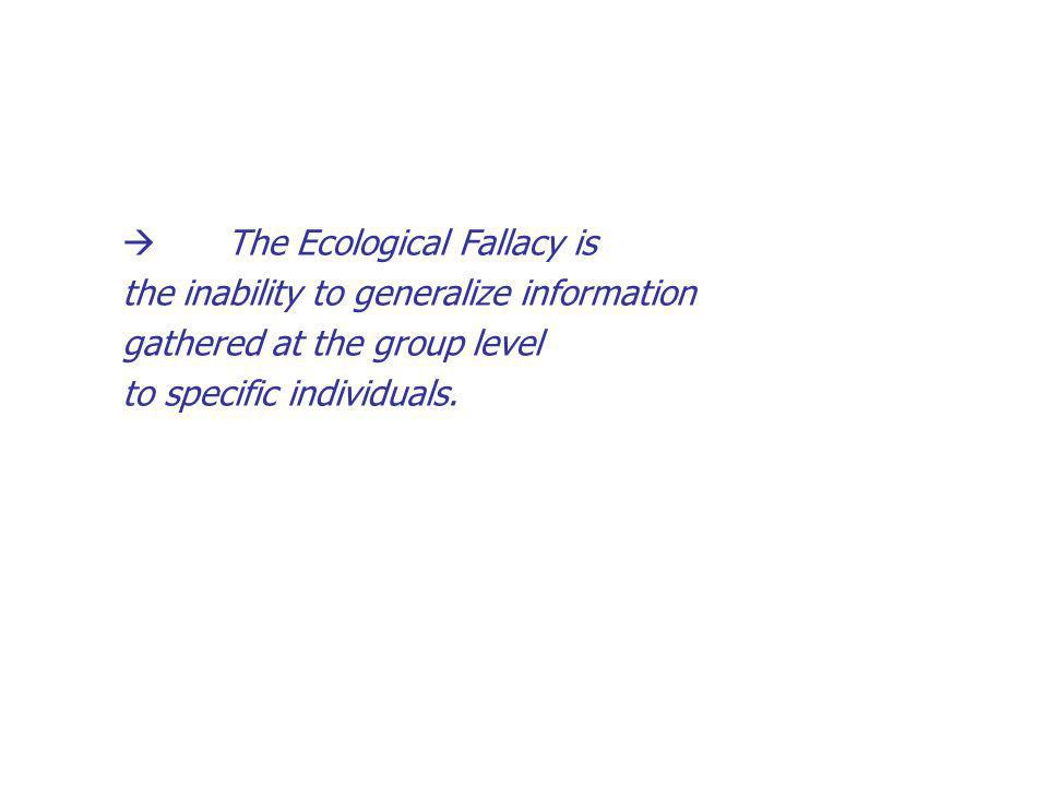 The Ecological Fallacy is the inability to generalize information gathered at the group level to specific individuals.