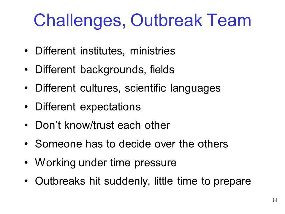 14 Challenges, Outbreak Team Different institutes, ministries Different backgrounds, fields Different cultures, scientific languages Different expecta