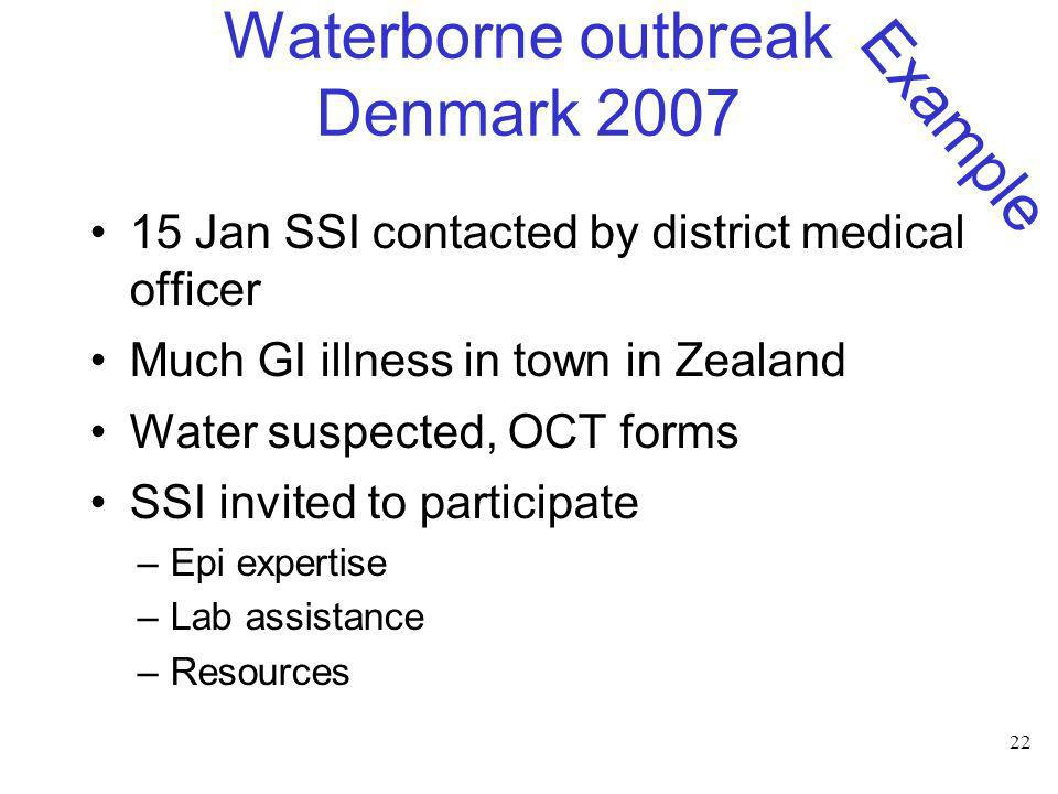 22 Waterborne outbreak Denmark 2007 15 Jan SSI contacted by district medical officer Much GI illness in town in Zealand Water suspected, OCT forms SSI