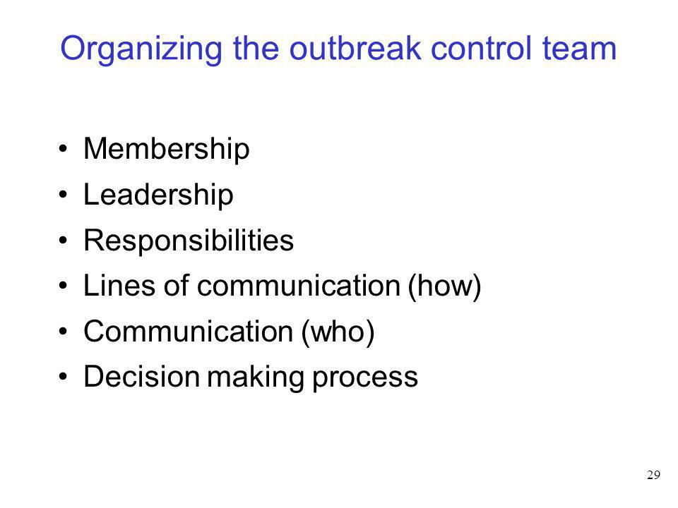 29 Organizing the outbreak control team Membership Leadership Responsibilities Lines of communication (how) Communication (who) Decision making proces