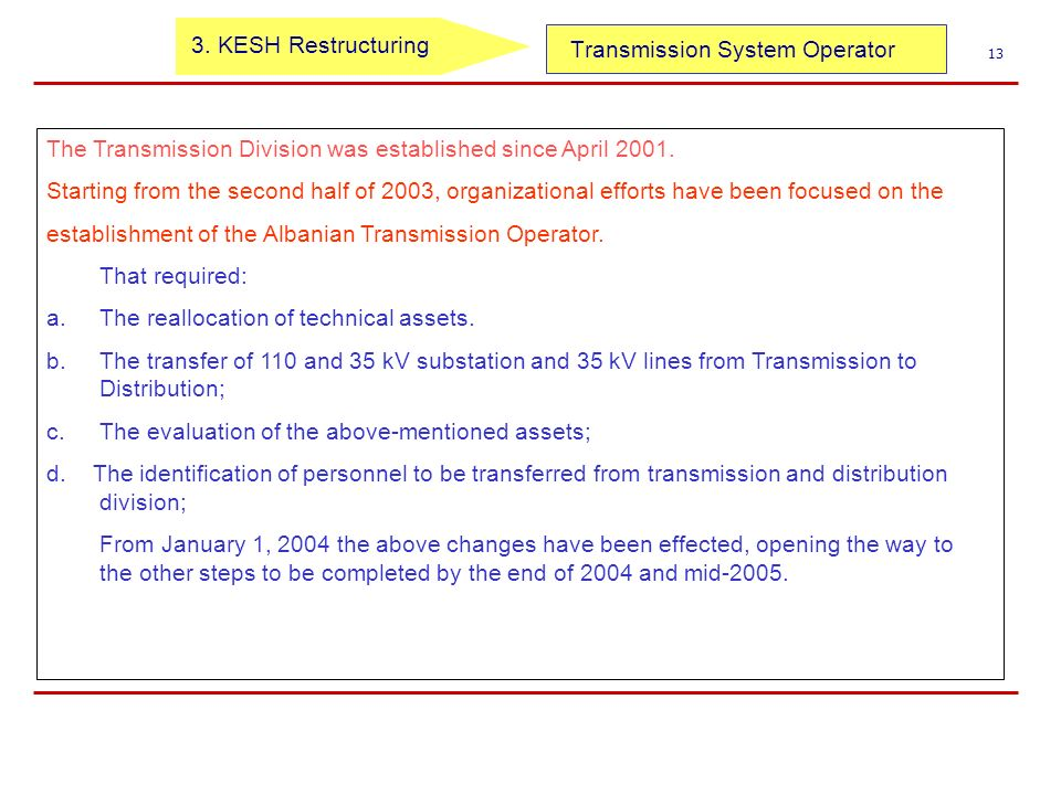 Transmission System Operator 13 The Transmission Division was established since April 2001.