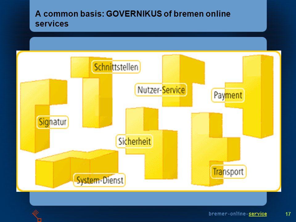 17 A common basis: GOVERNIKUS of bremen online services