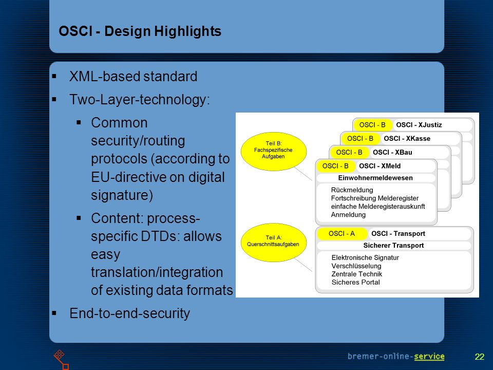 22 OSCI - Design Highlights XML-based standard Two-Layer-technology: Common security/routing protocols (according to EU-directive on digital signature) Content: process- specific DTDs: allows easy translation/integration of existing data formats End-to-end-security