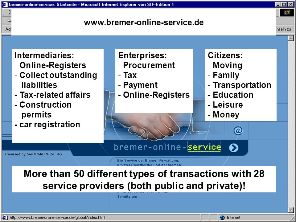 More than 50 different types of transactions with 28 service providers (both public and private)! Citizens: - Moving - Family - Transportation - Educa