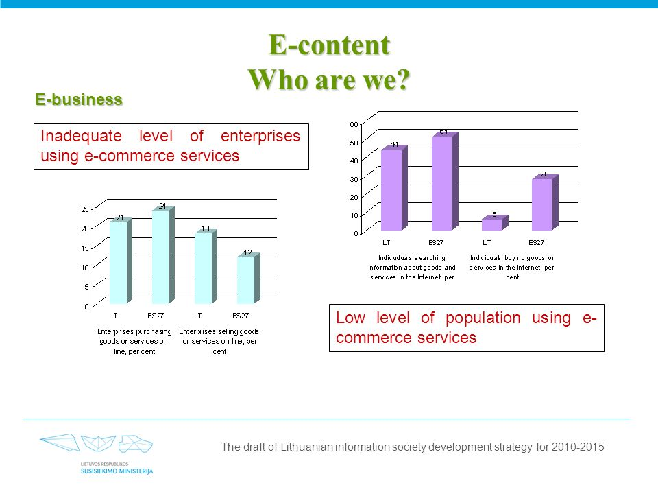 E-content Who are we? Inadequate level of enterprises using e-commerce services Low level of population using e- commerce services E-business The draf