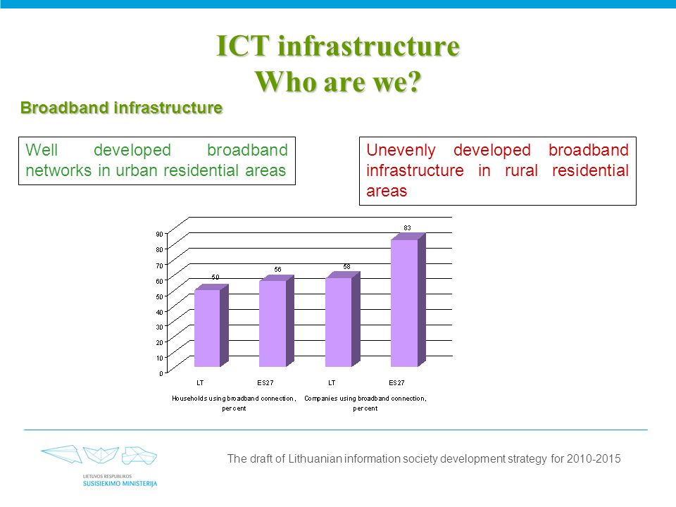 ICT infrastructure Who are we.