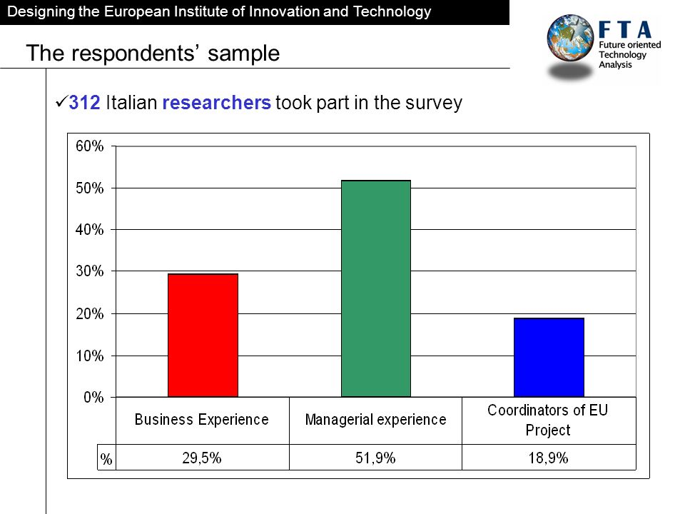 Designing the European Institute of Innovation and Technology The respondents sample 312 Italian researchers took part in the survey