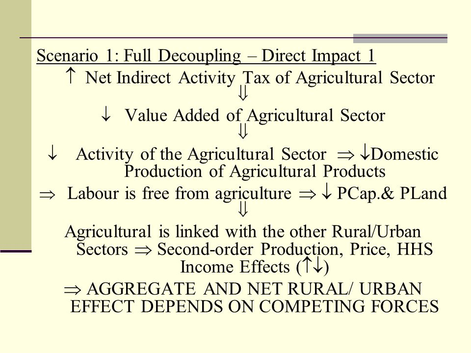 Scenario 1: Full Decoupling – Direct Impact 1 Net Indirect Activity Tax of Agricultural Sector Value Added of Agricultural Sector Activity of the Agricultural Sector Domestic Production of Agricultural Products Labour is free from agriculture PCap.& PLand Agricultural is linked with the other Rural/Urban Sectors Second-order Production, Price, HHS Income Effects ( ) AGGREGATE AND NET RURAL/ URBAN EFFECT DEPENDS ON COMPETING FORCES