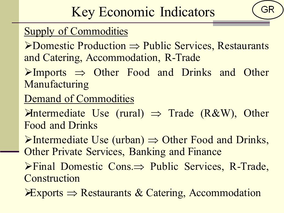 Key Economic Indicators Supply of Commodities Domestic Production Public Services, Restaurants and Catering, Accommodation, R-Trade Imports Other Food and Drinks and Other Manufacturing Demand of Commodities Intermediate Use (rural) Trade (R&W), Other Food and Drinks Intermediate Use (urban) Other Food and Drinks, Other Private Services, Banking and Finance Final Domestic Cons.