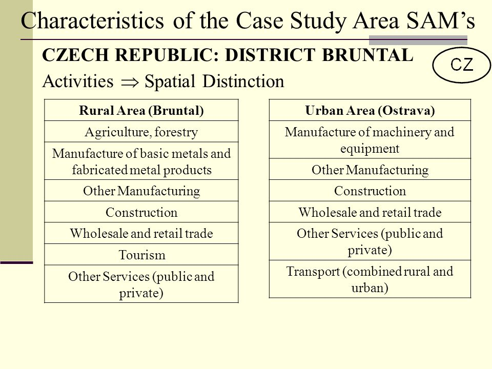 Characteristics of the Case Study Area SAMs CZECH REPUBLIC: DISTRICT BRUNTAL Activities Spatial Distinction Rural Area (Bruntal) Agriculture, forestry Manufacture of basic metals and fabricated metal products Other Manufacturing Construction Wholesale and retail trade Tourism Other Services (public and private) Urban Area (Ostrava) Manufacture of machinery and equipment Other Manufacturing Construction Wholesale and retail trade Other Services (public and private) Transport (combined rural and urban)