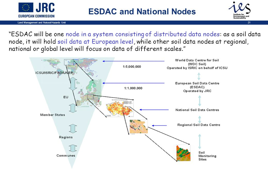 Land Management and Natural Hazards Unit21 ESDAC will be one node in a system consisting of distributed data nodes: as a soil data node, it will hold soil data at European level, while other soil data nodes at regional, national or global level will focus on data of different scales.