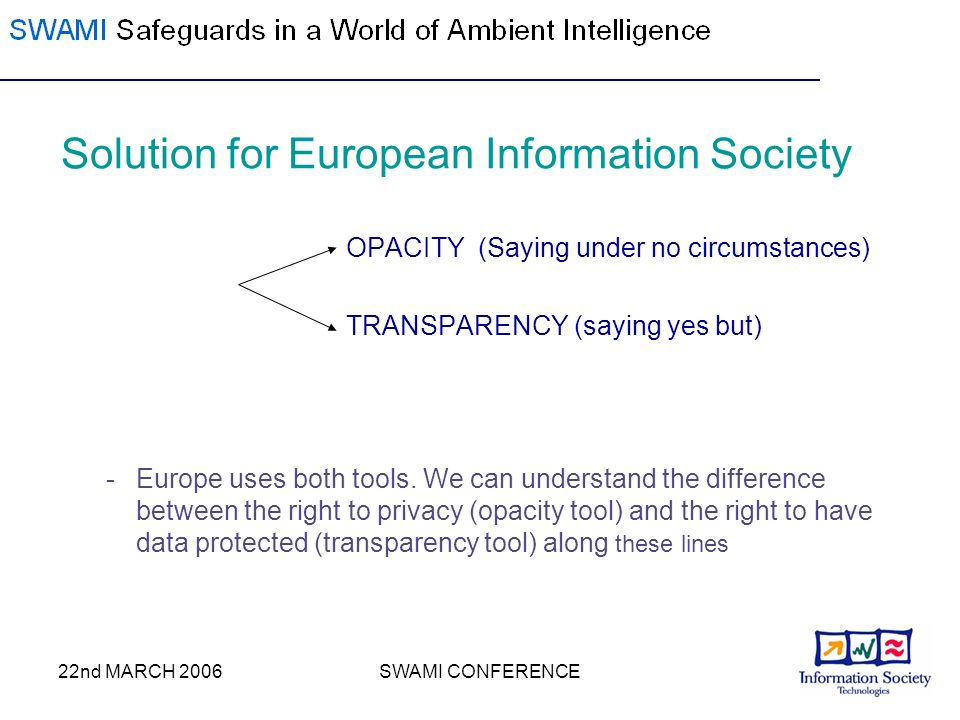22nd MARCH 2006SWAMI CONFERENCE Solution for European Information Society OPACITY (Saying under no circumstances) TRANSPARENCY (saying yes but) -Europ