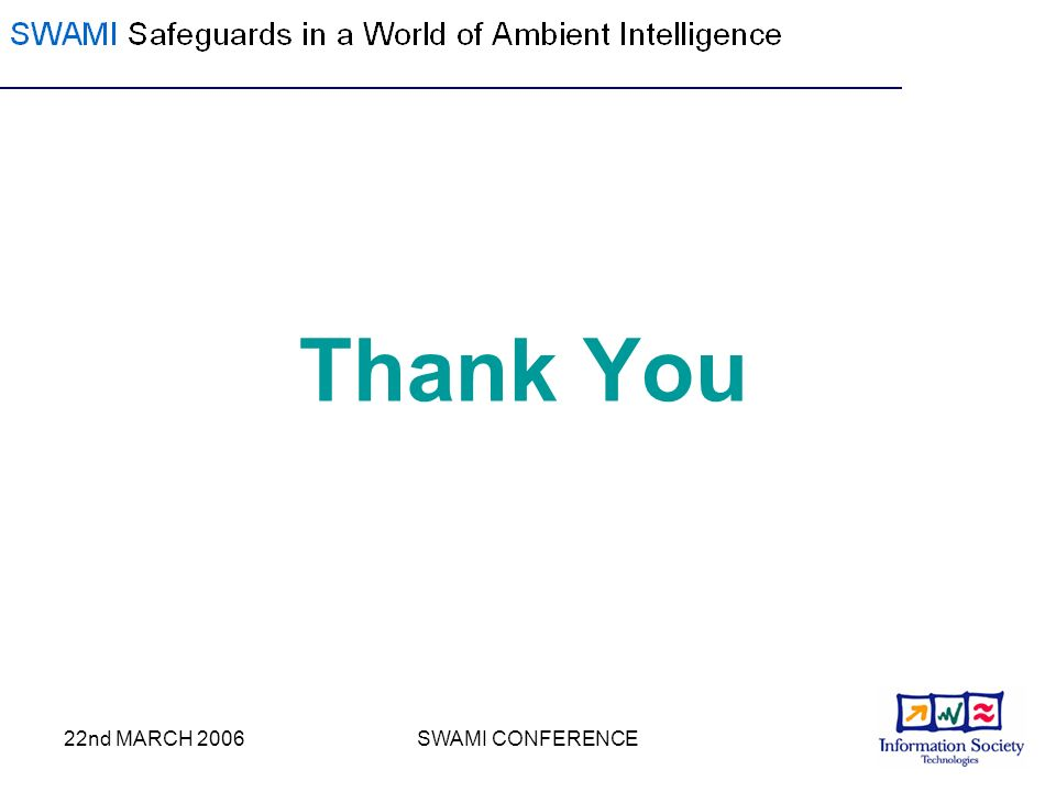 22nd MARCH 2006SWAMI CONFERENCE Thank You