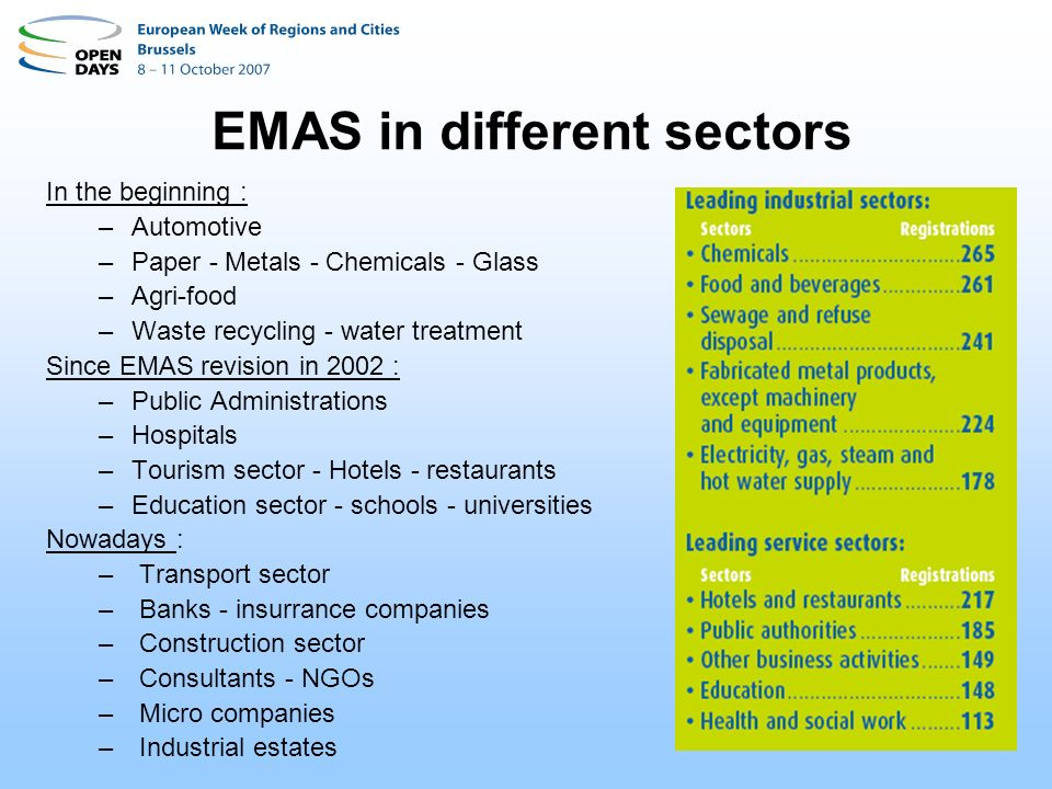 SME barriers to adopt EMAS Definition >10 / 92% Mono-service and product Economic pressure Local markets Family traditions Informal organisation Very « low management » Visual culture Different nationalities Little access to adult training Use of main stream information channels Difficulties to access appropriate information Do not federate Do need HELP and Starter Kit
