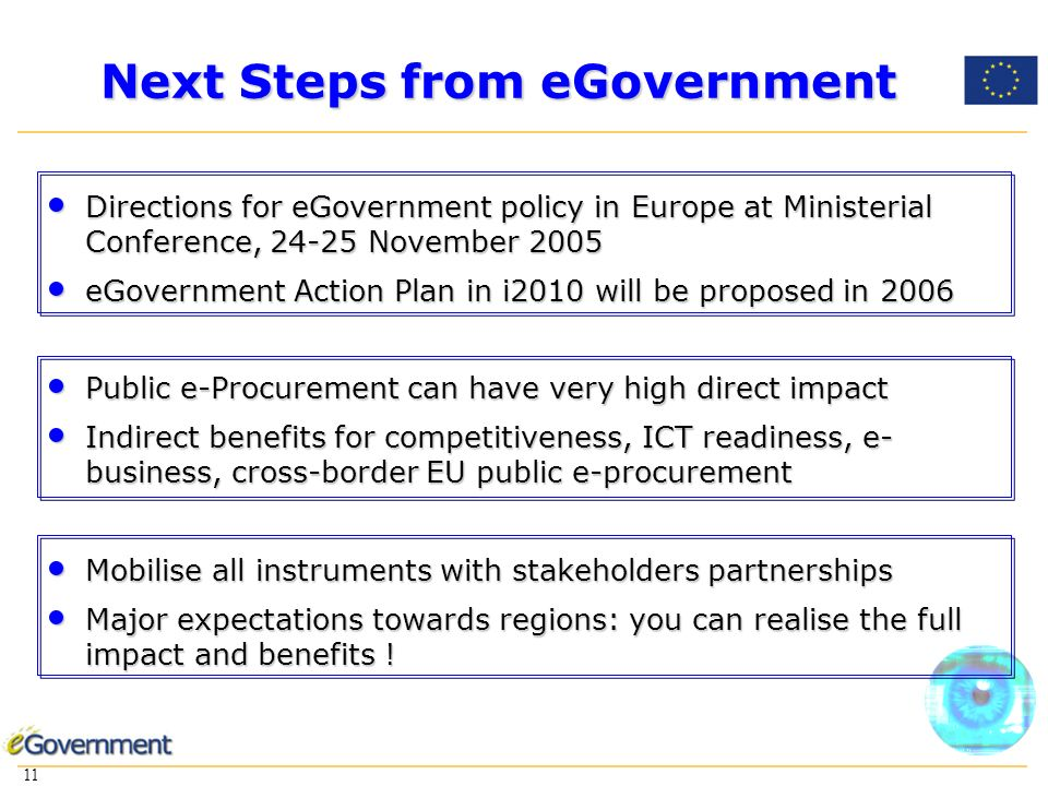 11 Next Steps from eGovernment Directions for eGovernment policy in Europe at Ministerial Conference, November 2005 Directions for eGovernment policy in Europe at Ministerial Conference, November 2005 eGovernment Action Plan in i2010 will be proposed in 2006 eGovernment Action Plan in i2010 will be proposed in 2006 Public e-Procurement can have very high direct impact Public e-Procurement can have very high direct impact Indirect benefits for competitiveness, ICT readiness, e- business, cross-border EU public e-procurement Indirect benefits for competitiveness, ICT readiness, e- business, cross-border EU public e-procurement Mobilise all instruments with stakeholders partnerships Mobilise all instruments with stakeholders partnerships Major expectations towards regions: you can realise the full impact and benefits .