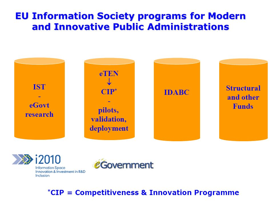 6 6 eGovernment - vision Policy Innovation Good Practice Policy More jobs and growth No citizen is left behind Accountable Better democracy Supporting most public policy Public sector as partner Public sector as enabler Public sector as driver Pro-active citizens and business European Citizenship Networked governance